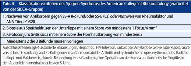 Gesundheitslexikon: Kollagenose (Bindegewebserkrankung, Kollagenkrankheit)