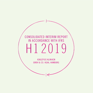 Graphic: Consolidated interim report 1st half 2019 Asklepios Kliniken